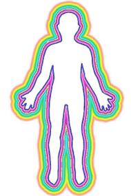 Bodyscan mindfulness